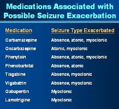 Grand Mal Seizure in Older Adults - It Sometimes May Occur In the Absence of Any Known Risks